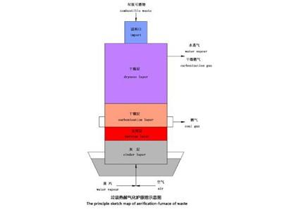 山東快猫永久网站入口集團